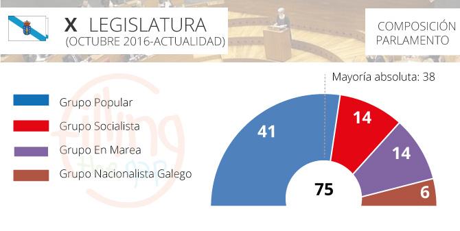 parlamento-galicia_2016_ftg